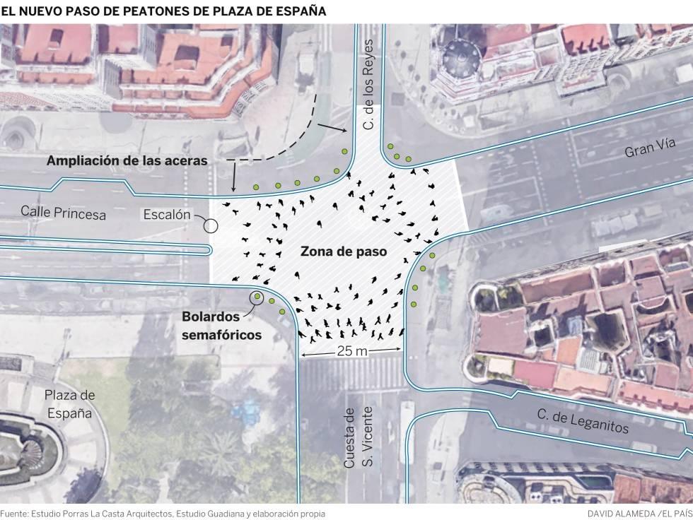 马德里西班牙广场要花6200万大改造!看看对你有什么影响?