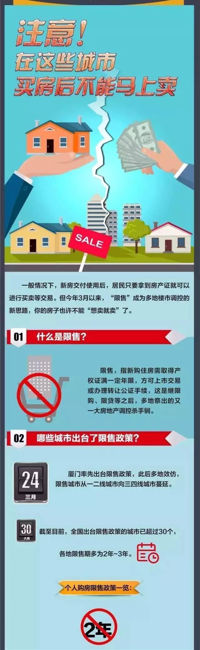 注意!在这些城市,买房后不能马上卖!