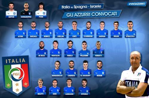 意大利公布世预赛大名单:布冯领衔 沙拉维回归