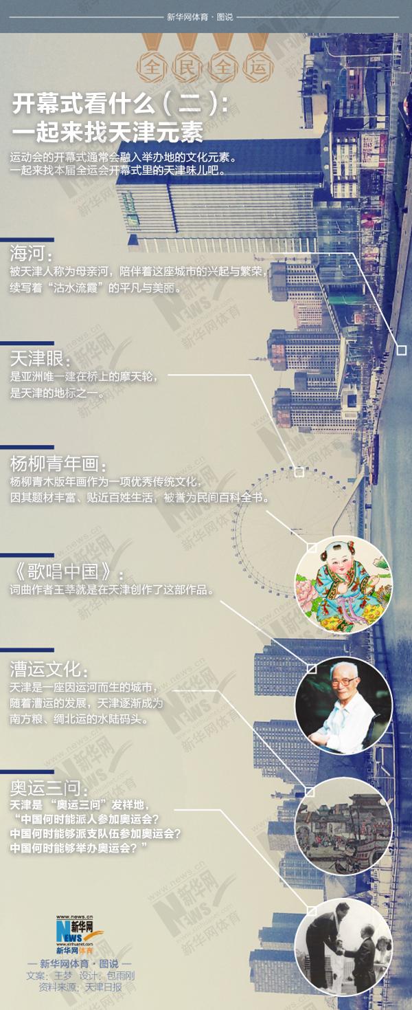 全民全运⑲|开幕式看什么(二):一起来找天津元素